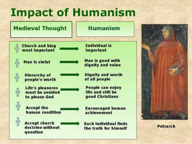 humanism during the renaissance essay