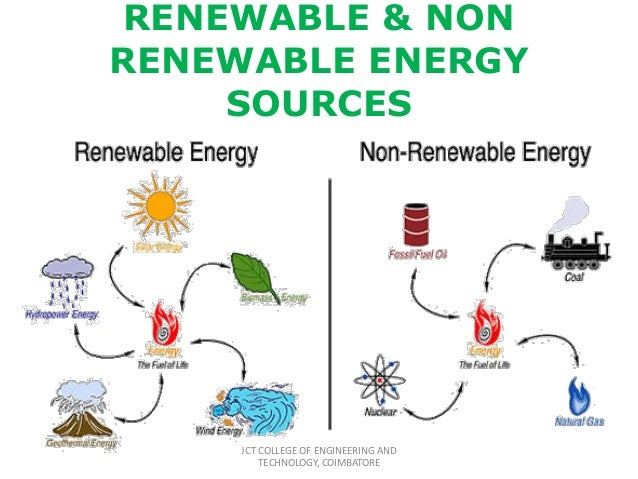 essay types and managment of non-renewable resources The advantages & disadvantages of non-renewable energy sources by steve johnson updated september 22, 2017 non-renewable energy makes up 95 percent of the world's electricity needs.