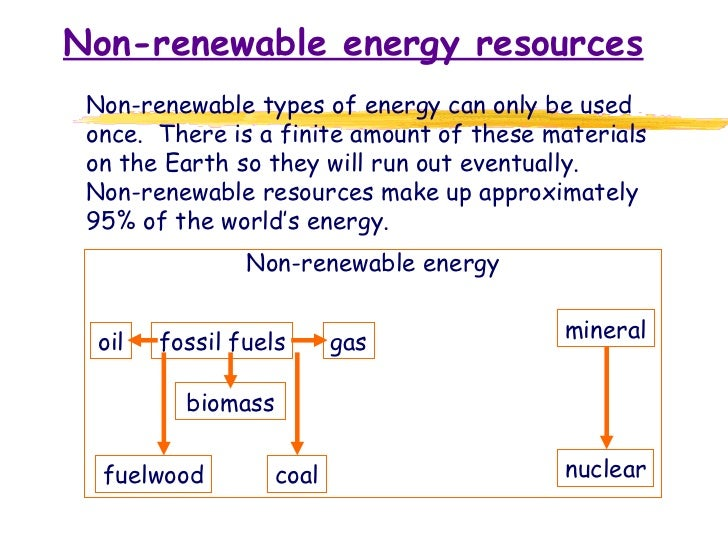 Essays On Importance Of English Essay On Renewable Resources Academic Essay Essay Writing Paper also Sample Essay Topics For High School Your Characters Speech  Referenceforwriters Essay On Renewable  English Essay Topics For College Students