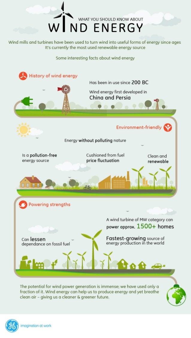 Renewable Energy - Wind