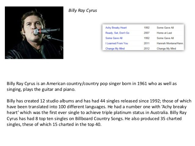 Billy Ray CyrusBilly Ray Cyrus is an American country/country pop singer born in 1961 who as well assinging, plays the gui...