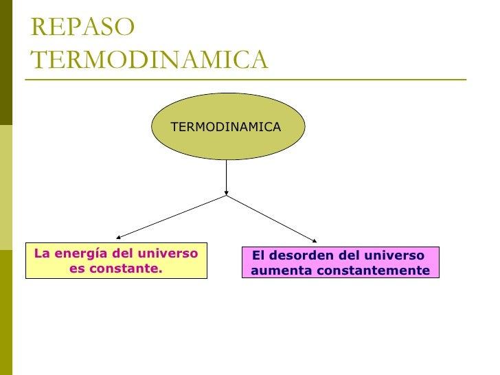 REPASO  TERMODINAMICA  TERMODINAMICA  La energía del universo es constante. El desorden del universo  aumenta constantemente
