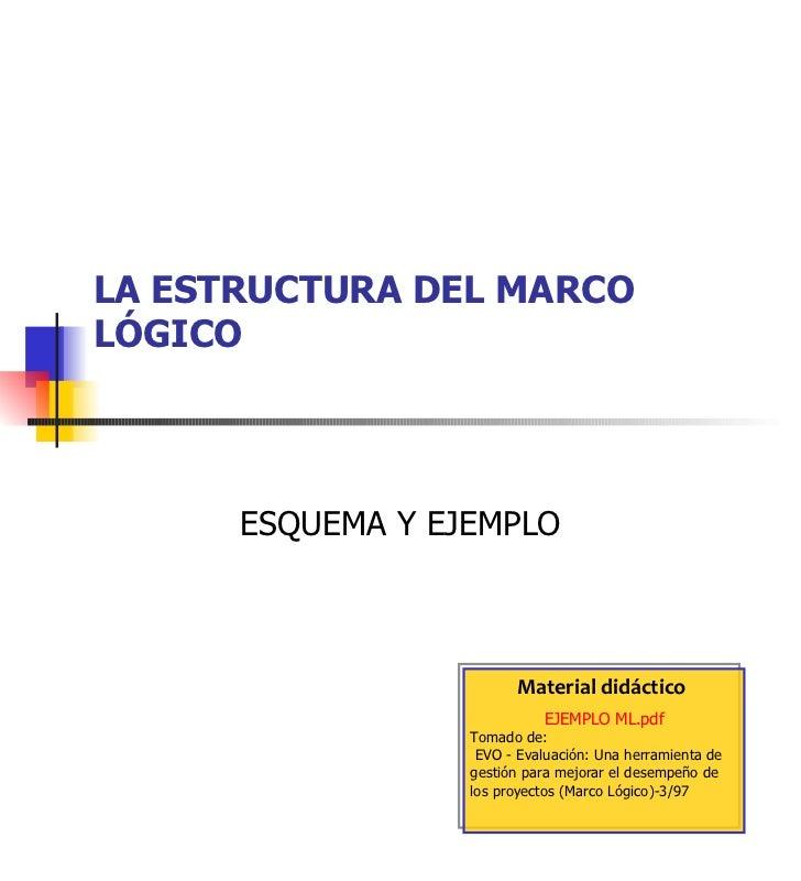 LA ESTRUCTURA DEL MARCO LÓGICO  ESQUEMA Y EJEMPLO Material didáctico   EJEMPLO ML.pdf Tomado de: EVO - Evaluación: Una her...