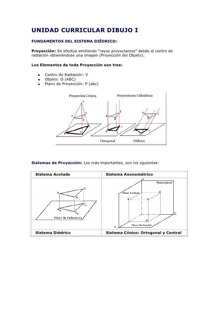 """UNIDAD CURRICULAR DIBUJO I FUNDAMENTOS DEL SISTEMA DIÉDRICO:  Proyección: Se efectúa emitiendo """"rayos proyectantes"""" desde ..."""