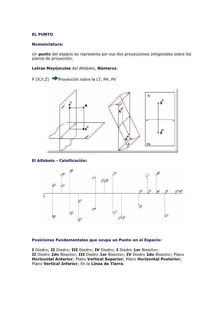 Proyeccion Sobre un Plano p X,y,z Proyección Sobre la