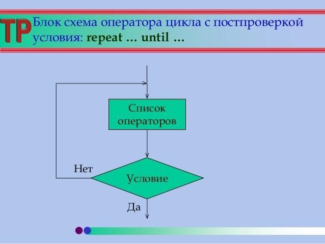 Блок схема оператора цикла с