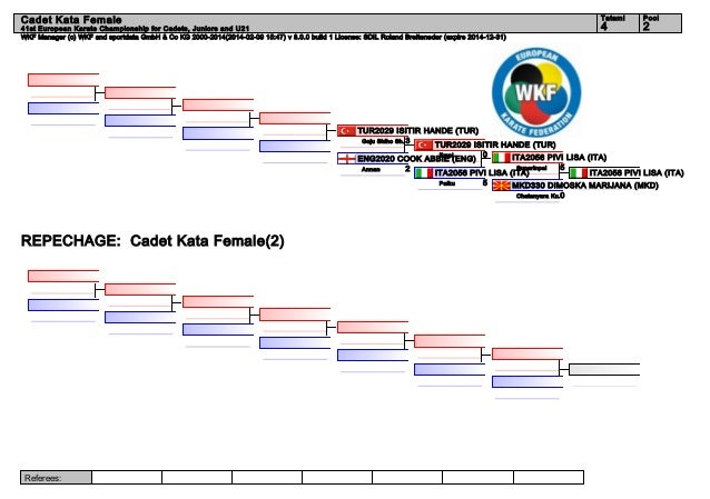 Tatami  41st European Karate Championship for Cadets, Juniors and U21  Pool  4  Cadet Kata Female  2  WKF Manager (c) WKF ...