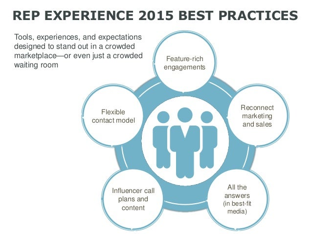 2015 pharmaceutical sales rep experience