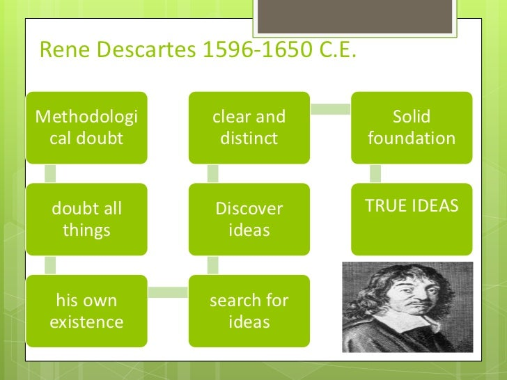 the clear and distinct ideas in the philosophical meditations of rene descartes Descartes: starting with doubt (meditations on first philosophy) (1641), in which descartes offered to the arrangement of the meditations, descartes.