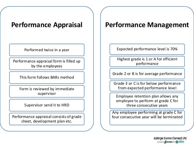 employee performance level Definitions of performance ratings excellent (exceeds standards) • these employees are clearly considered to be exceptional performers • consistently exceed the communicated expectations of the job function.