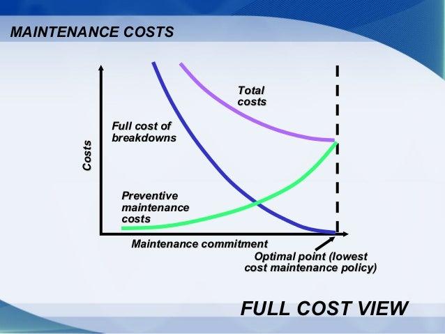 Car hauling cost per mile