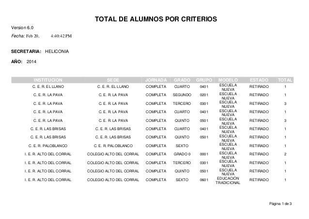 TOTAL DE ALUMNOS POR CRITERIOS Version 6.0 Fecha: Feb 20,  4:40:42 PM  SECRETARIA: HELICONIA AÑO: 2014  INSTITUCION  SEDE ...