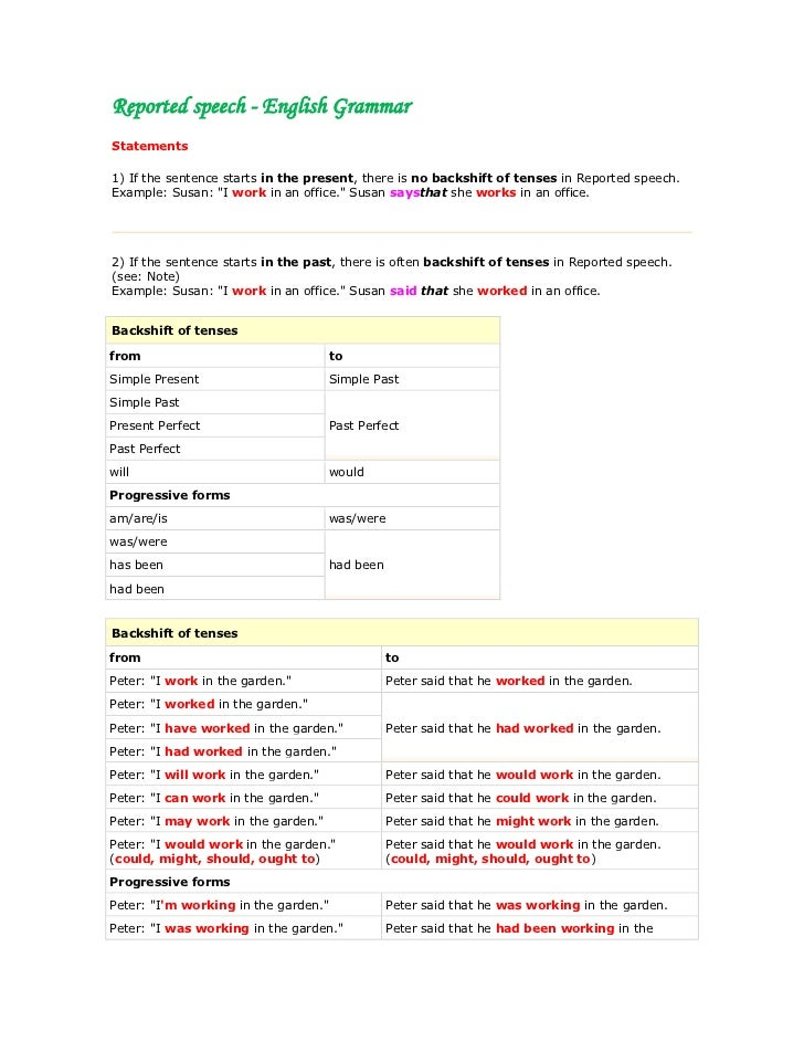 Reported speech - English Grammar<br />Statements<br />1) If the sentence starts in the present, there is no backshift of ...