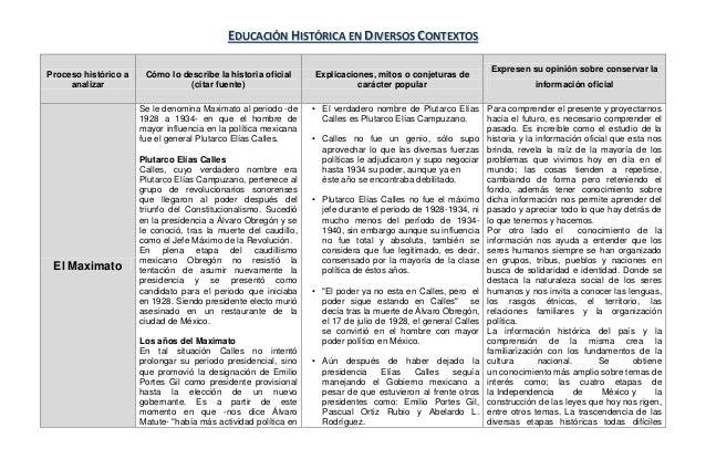 Reporte maximato (2)