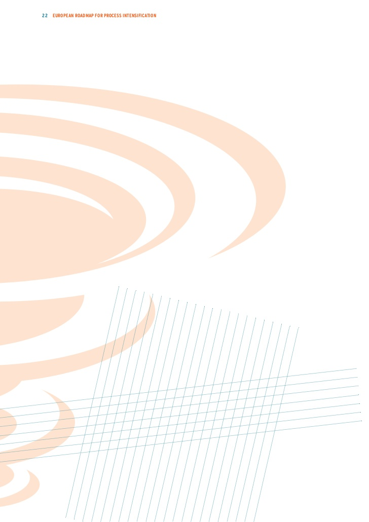 Report european roadmap for process intensification (december 2007)