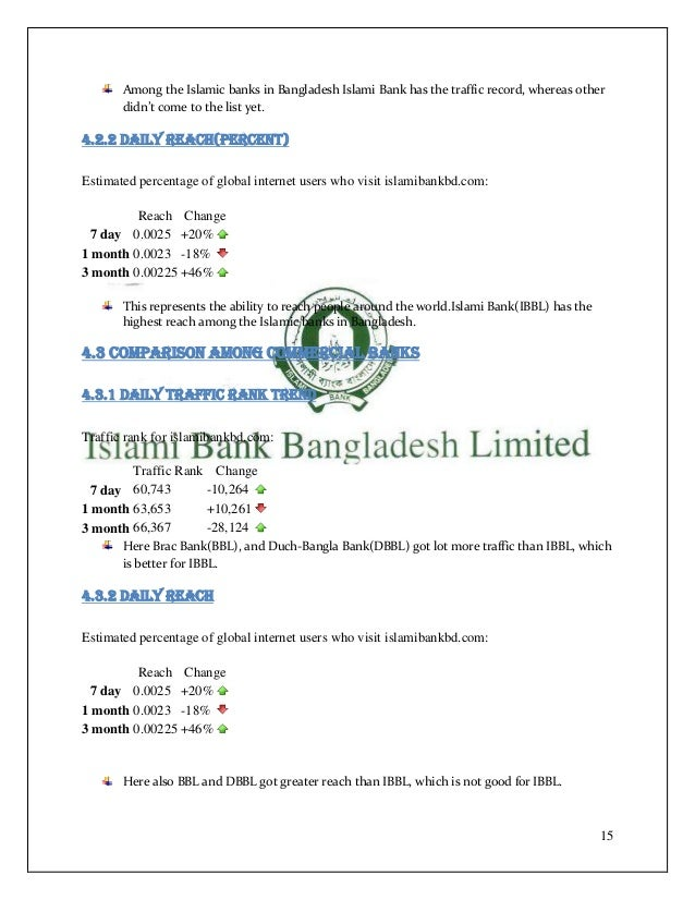 ratio analysis of standard bangladesh bank ltd Liquidity and profitability analysis: a case study of delta brac housing finance corporation limited important role in the development of bangladesh as a non-bank financial organization normally standard of quick ratio is 1:1 average.
