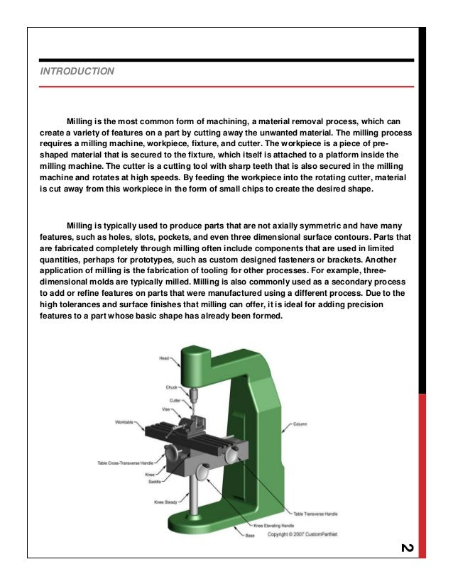 introduction to milling Milling machine numerical control chapter 1 an introduction to machining technology 47 the introduction of the microchip in the mid-1970s led to.