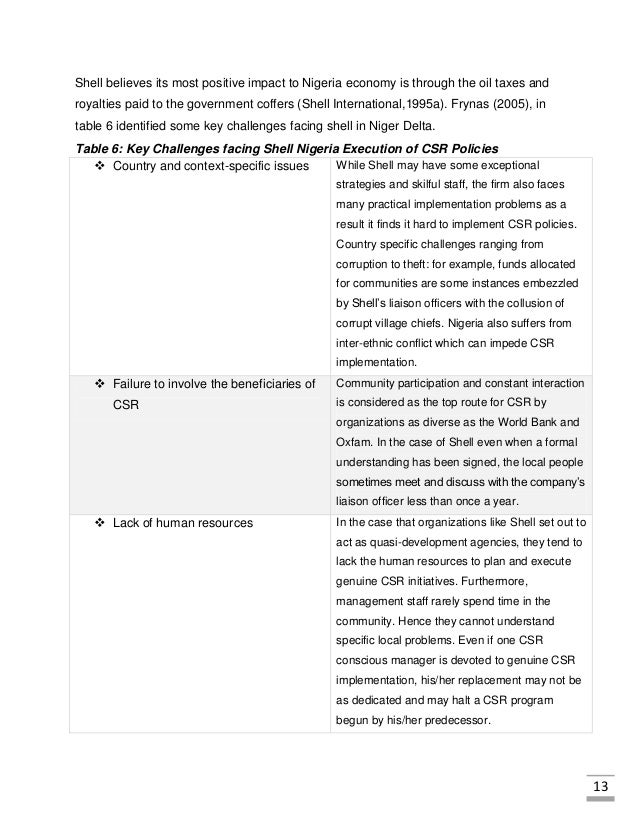 "a detailed business report on shell nigeria business essay However, march 3, 2004 due to these circumstances and royal dutch shell company was having a difficult time in conducting business, ""sir phillip watts, chairman of the company was pressed into resigning because of an internal organization proceed to do an investigation and it reveal that royal dutch shell overstated its and natural gas ."