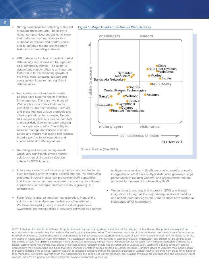 Symantec Ssl Visibility Appliance Ssl Visibility Appliance