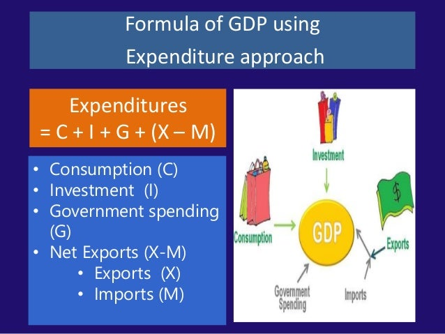 income and expenditure approach When calculated correctly, the income approach and the expenditure approach should measure the gross domestic product or gdp the income approach measures the total income earned by the households in a nation within a year.