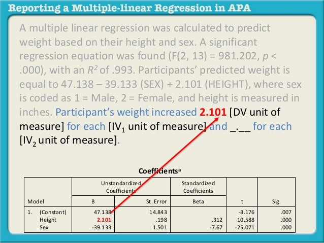How to write up regression
