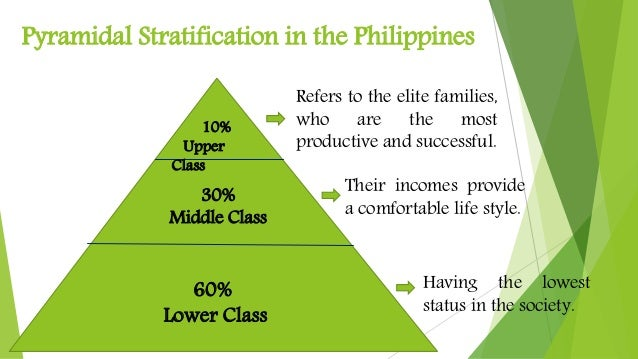 the blind side social stratification The social psychology of the blind side main idea symbolic internationalism social mobility social stratification looking glass self leigh ann and michael.