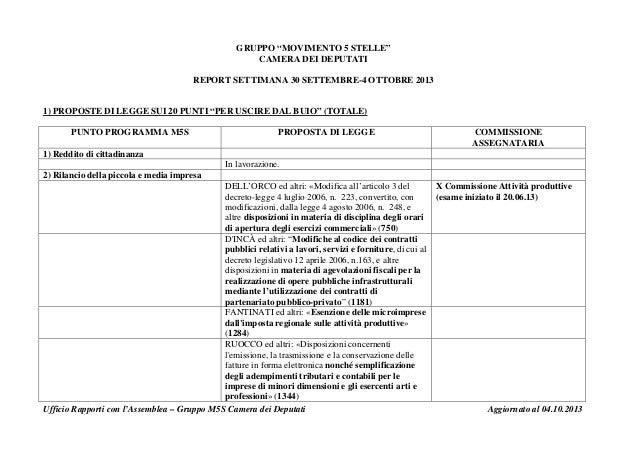 """Ufficio Rapporti con l'Assemblea – Gruppo M5S Camera dei Deputati Aggiornato al 04.10.2013 GRUPPO """"MOVIMENTO 5 STELLE"""" CAM..."""