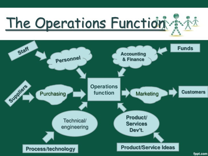 operations function within ikea Answer to case study 2: ikea operations management love it or hate it, ikea is the most successful furniture retailer ever with 2 skip navigation what do you identify as the 'operations function' within ikea how is this different from the 'sales function.