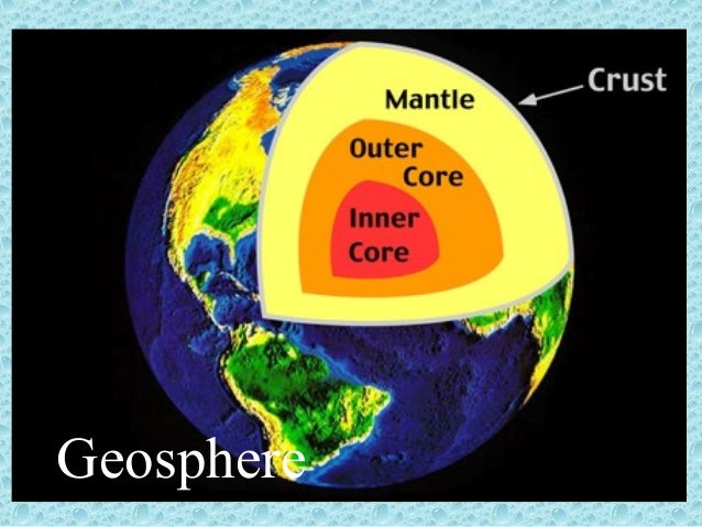 EARTH SCIENCE on emaze