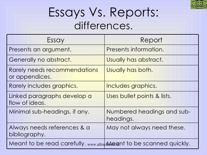 difference between report and essay writing Reports essays what's the difference there are considerable differences between reports and essays when they are produced for academic merit but there are also.