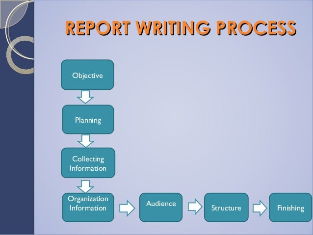 Formal Reports - Writing and Speaking Guidelines for