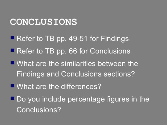 HELP?? How to write a conclusion, i need help on it....?