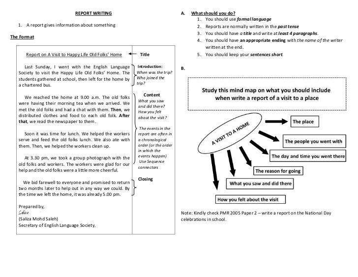Essay Forum College Application Format