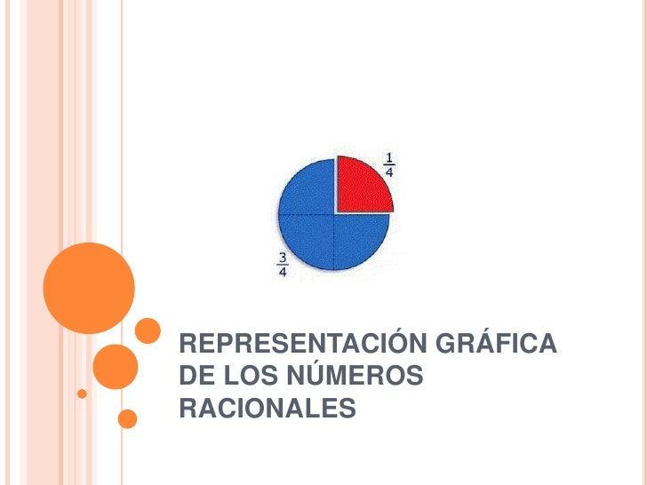 Representación gráfica de los números racionales