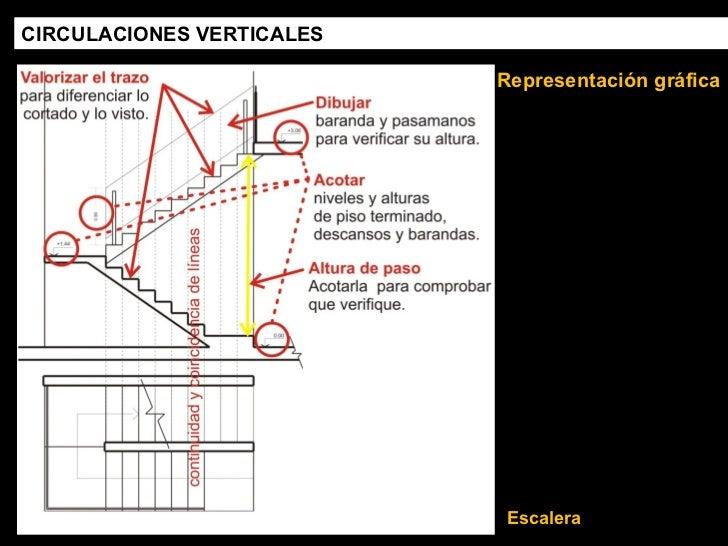 Representaci n gr fica de una escalera y una rampa for Representacion arquitectonica en planos