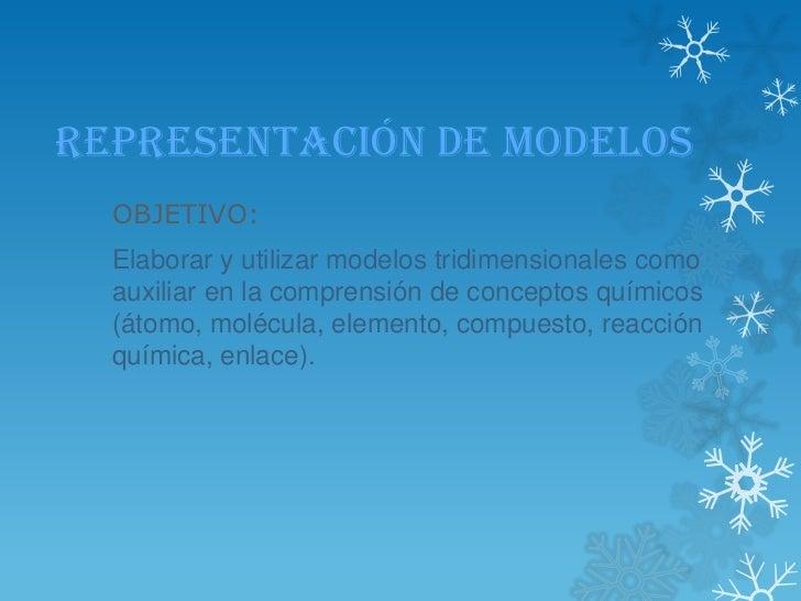 Representacion de modelos atomicos