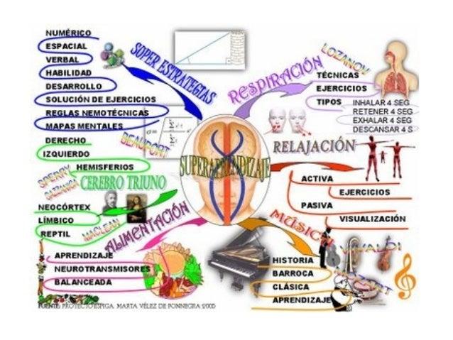 Representaciones graficas del conocimiento