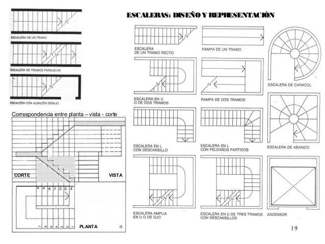 Representacion de espacios interiores for Escaleras en planta