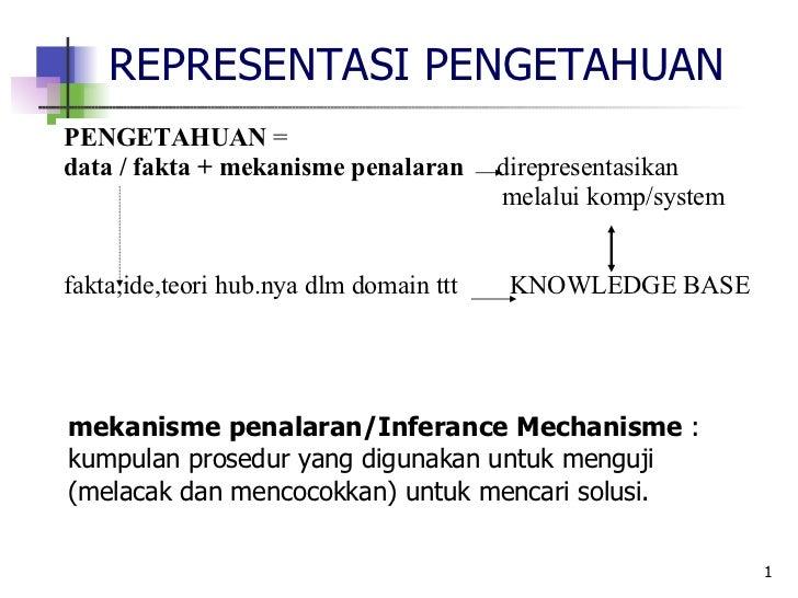 REPRESENTASI PENGETAHUAN mekanisme penalaran/Inferance Mechanisme  : kumpulan prosedur yang digunakan untuk menguji (melac...