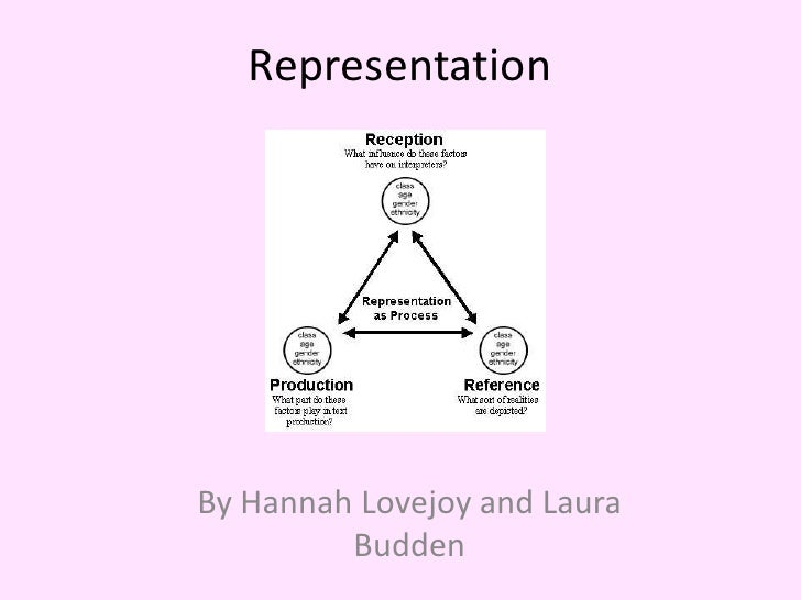RepresentationBy Hannah Lovejoy and Laura         Budden