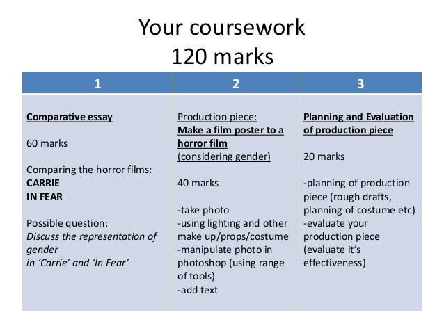 level english language representation coursework A' level english language: understanding a01 (1 of 2) as part of your a level course so far, you will be familiar with the importance of writing and how this shapes the meaning and production of the texts.