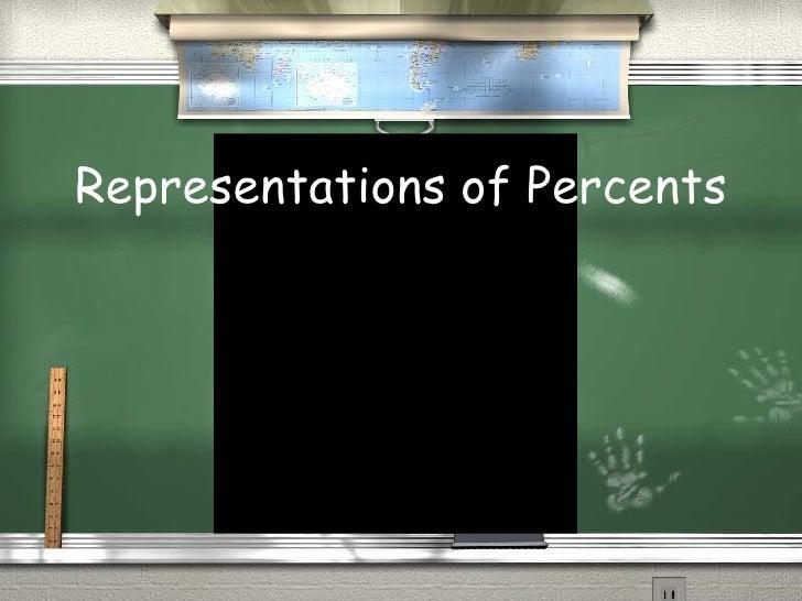Representations of Percents