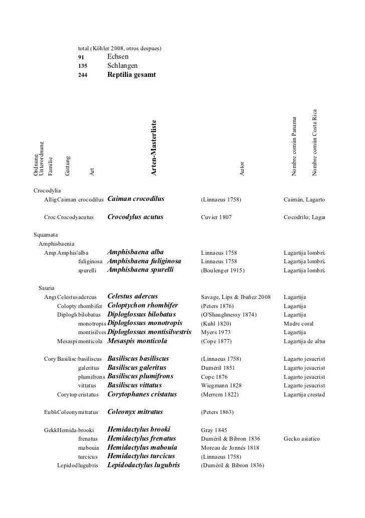 Reptile checklist panama_stand_13.06.10