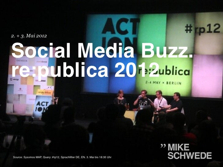 Republica 2012 #rp12 Buzz Analyse Tag 1 + 2