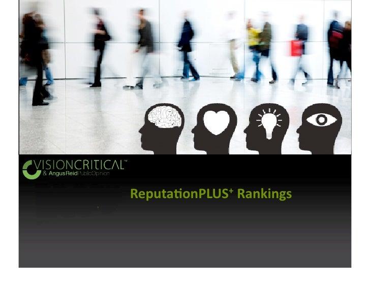 ReputationPLUS Rankings 2010