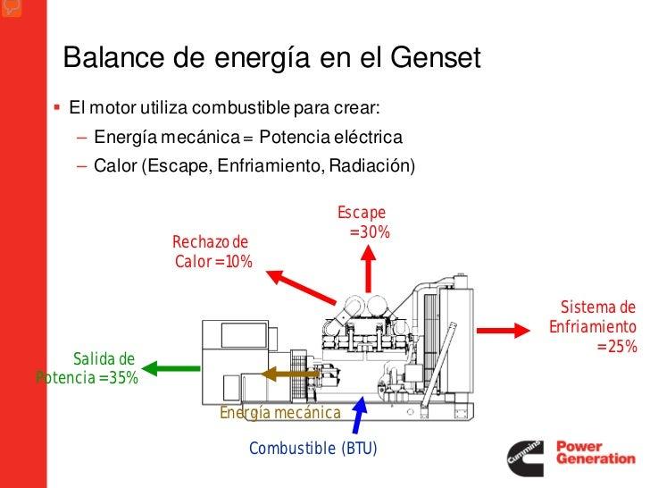 Requerimientos del flujo de aire para el cuarto de generaci n for Caracteristicas de una habitacion