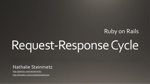 Request-‐Response Ruby  on  Rails   Nathalie  Steinmetz   http://github.com/natsteinmetz   http://linkedin.co...