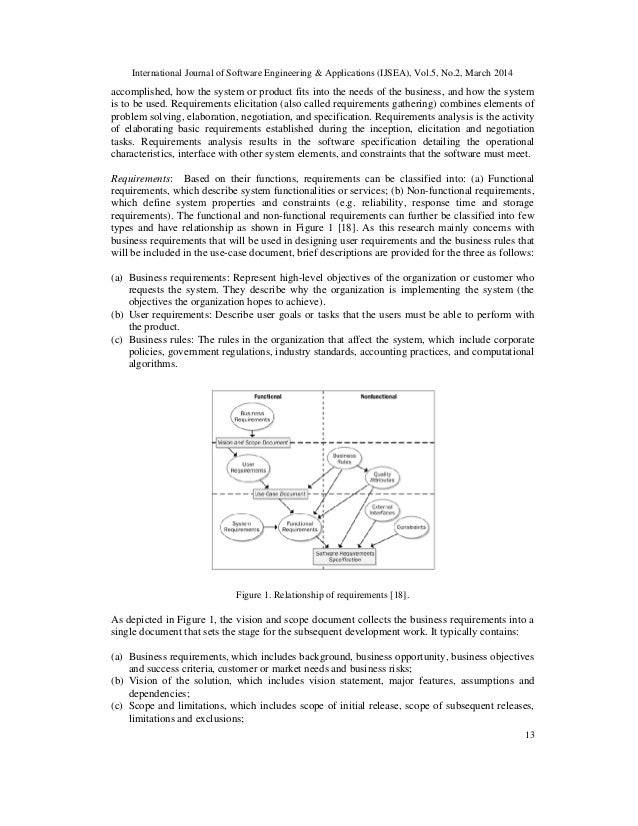 Buy analysis paper topics