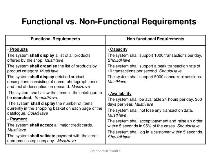 functional requirements template software development - requirements engineering