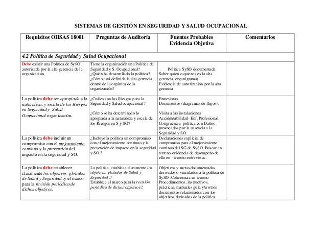 SISTEMAS DE GESTIÓN EN SEGURIDAD Y SALUD OCUPACIONAL Requisitos OHSAS 18001  Preguntas de Auditoría  Fuentes Probables Evi...